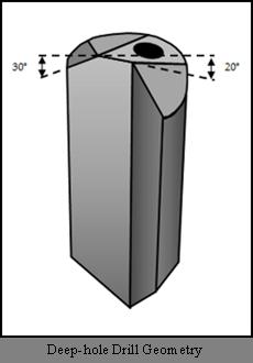 steel helix by moore pdf
